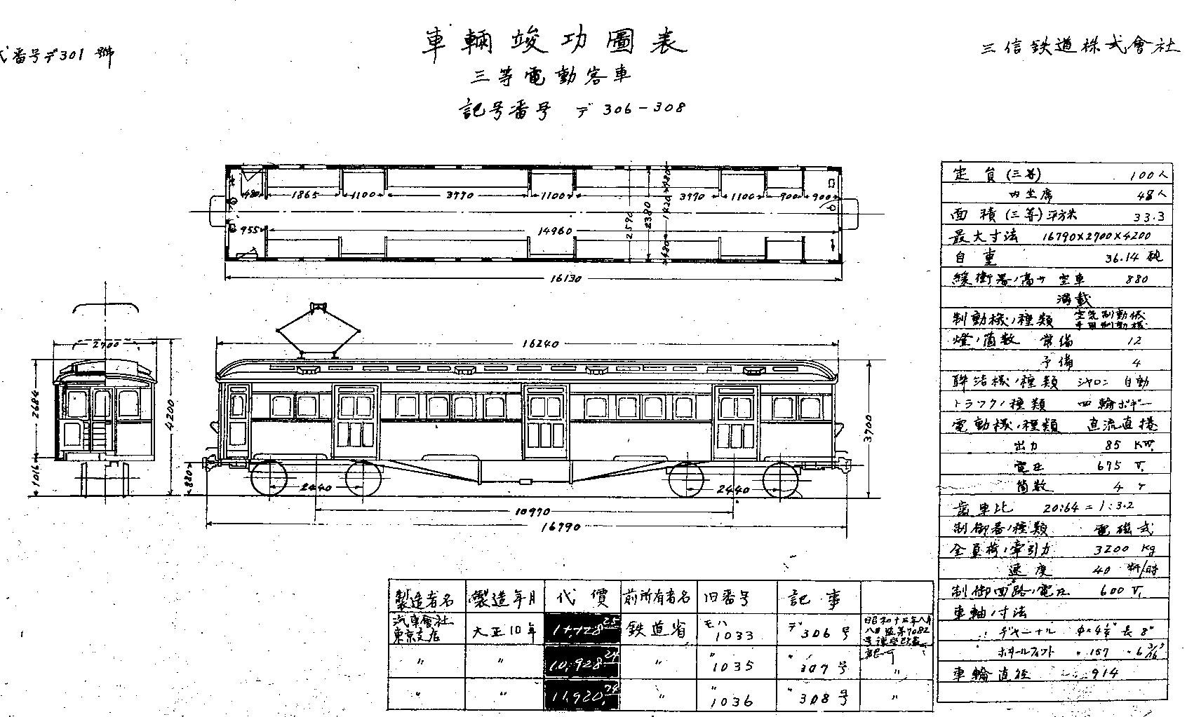 三信鉄道デ301