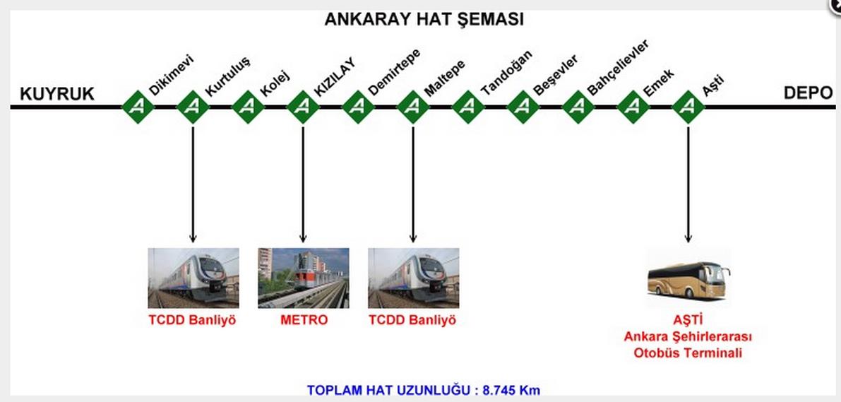 Ankarayo路線図_150901