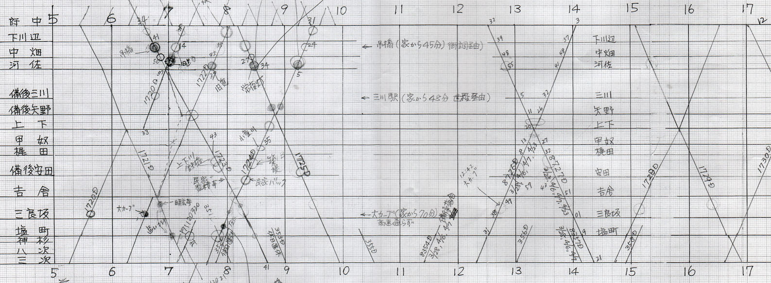 01_三江線・福塩線ダイヤグラム_100