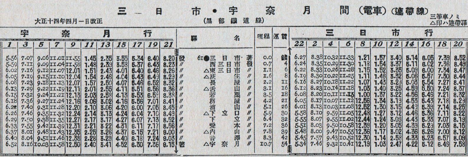 03_黒部鉄道ダイヤ